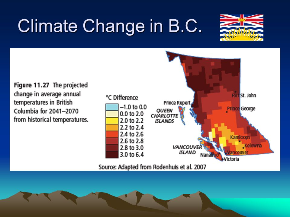 Climate Change in B.C.