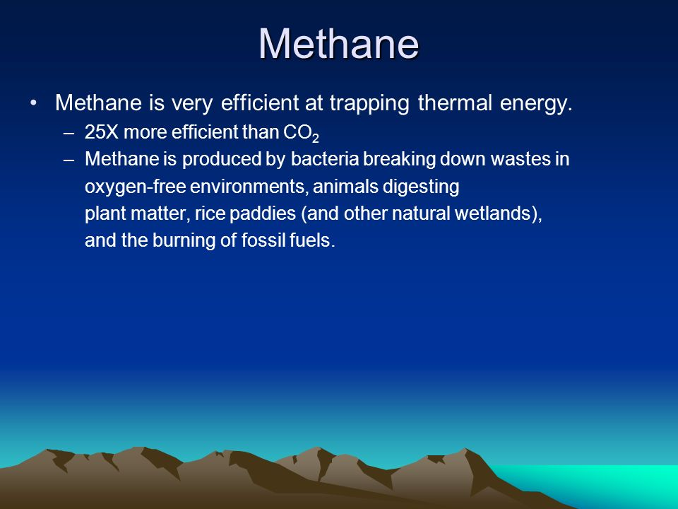 Methane Methane is very efficient at trapping thermal energy.