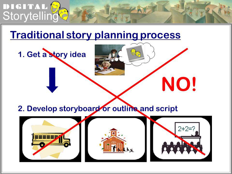 NO! Traditional story planning process 1. Get a story idea