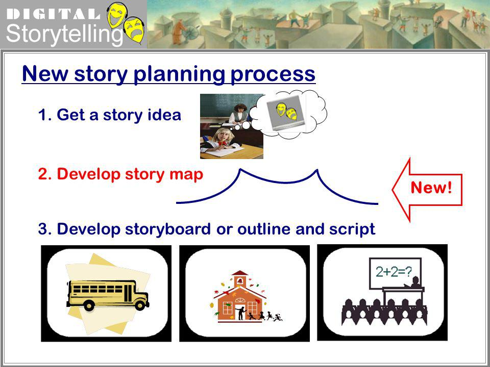 New story planning process