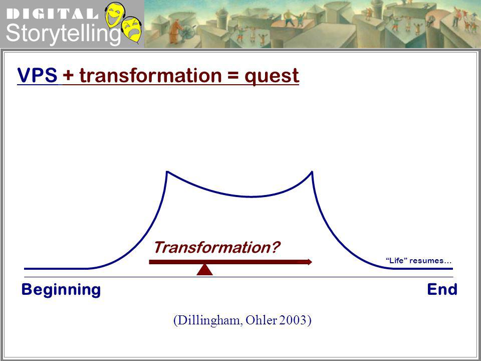 VPS + transformation = quest