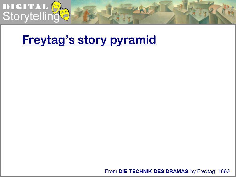 Freytag's story pyramid
