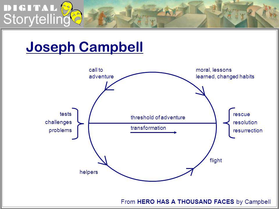 Joseph Campbell From HERO HAS A THOUSAND FACES by Campbell