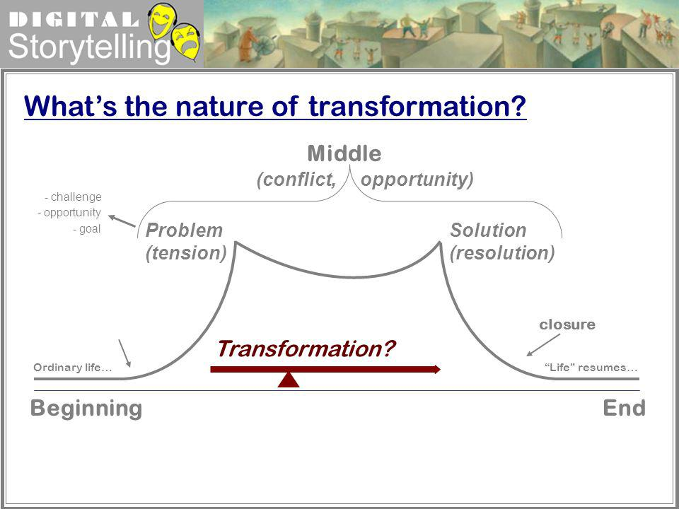 What's the nature of transformation