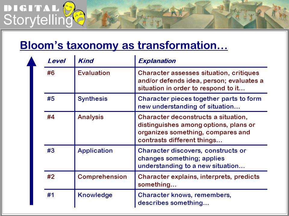 Bloom's taxonomy as transformation…