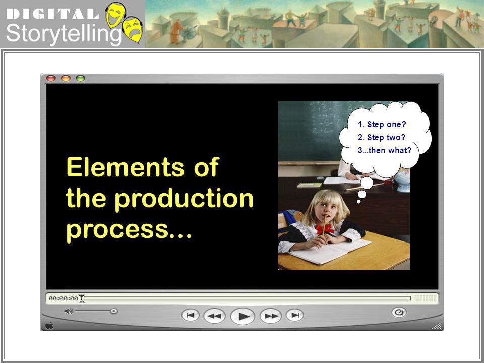 Elements of the production process...