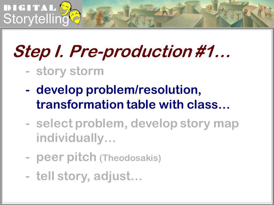 Step I. Pre-production #1…