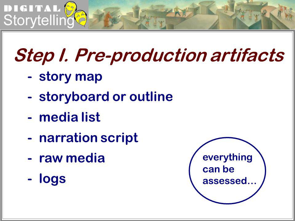 Step I. Pre-production artifacts