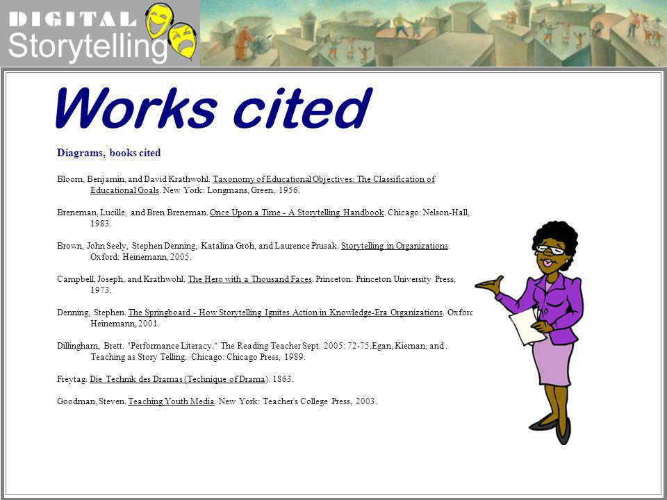 Works cited Diagrams, books cited