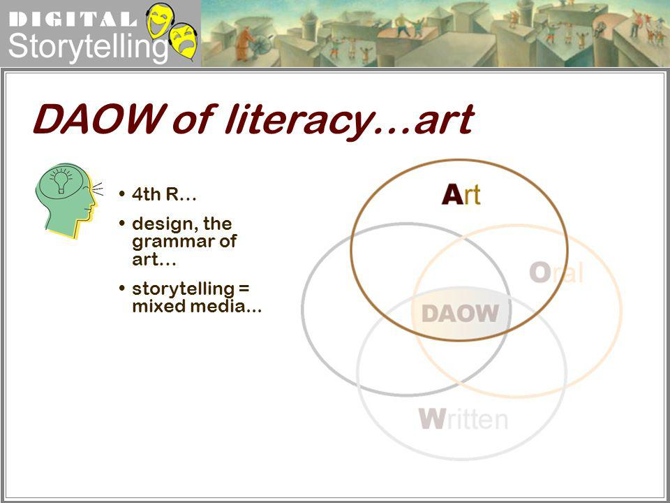 DAOW of literacy…art 4th R… design, the grammar of art…
