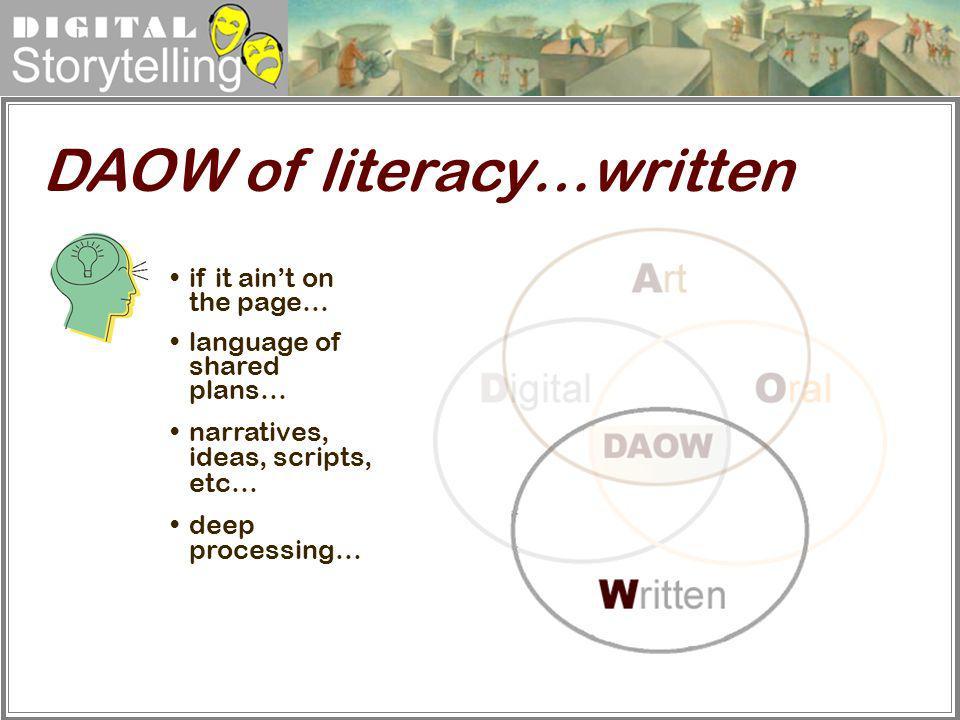 DAOW of literacy…written