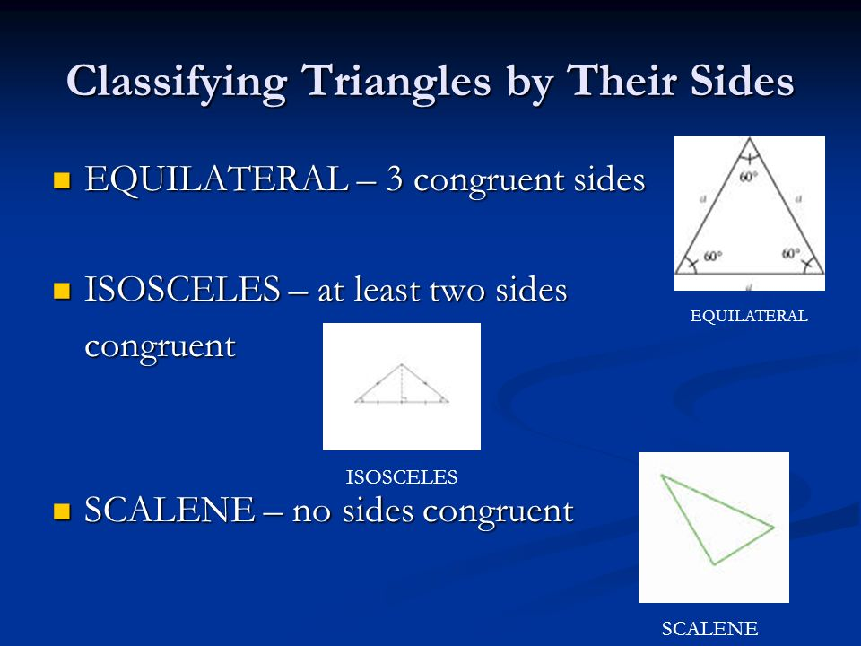Classifying Triangles by Their Sides