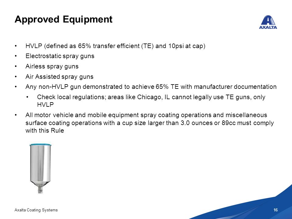"""Airless Spraygun Manufacturers Mail: EPA Rule 40 CFR Part 63 Subpart HHHHHH """"The Refinisher"""