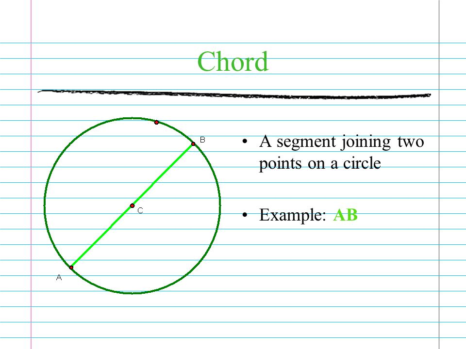 Chord A segment joining two points on a circle Example: AB