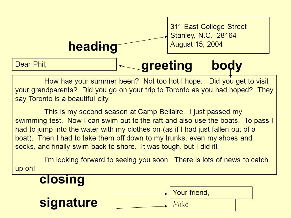 heading greeting body closing signature 311 East College Street