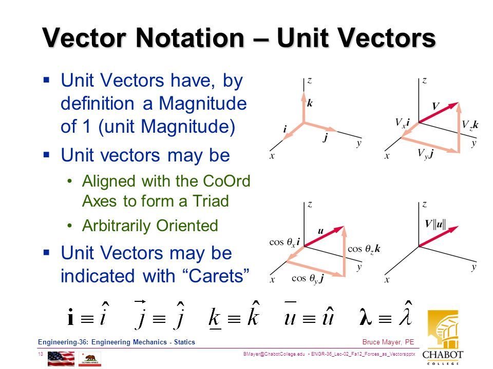 Chp 2: Force DeComposition - ppt download