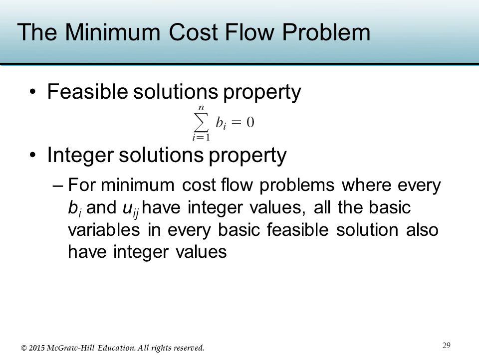 Dynamic Programming - Minimum Cost Path Problem | Algorithms
