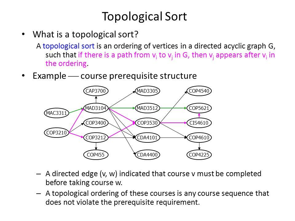 Graph Algorithms Terminology Topological Sort Shortest Path