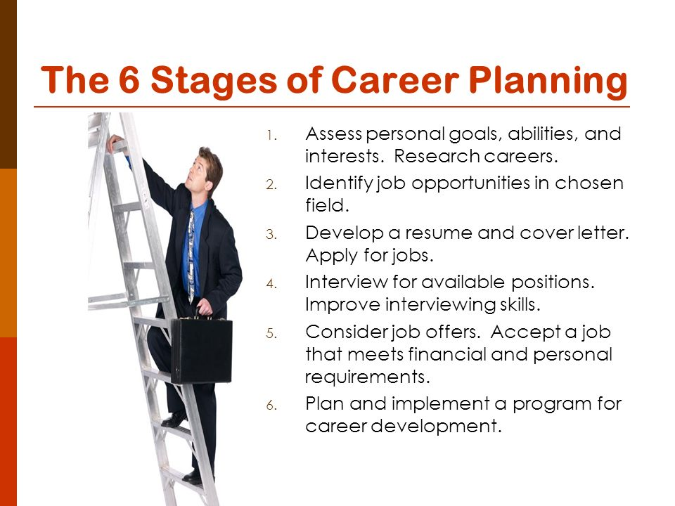 planning for your career