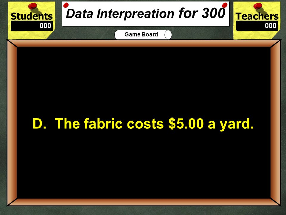 Data Interpreation for 300