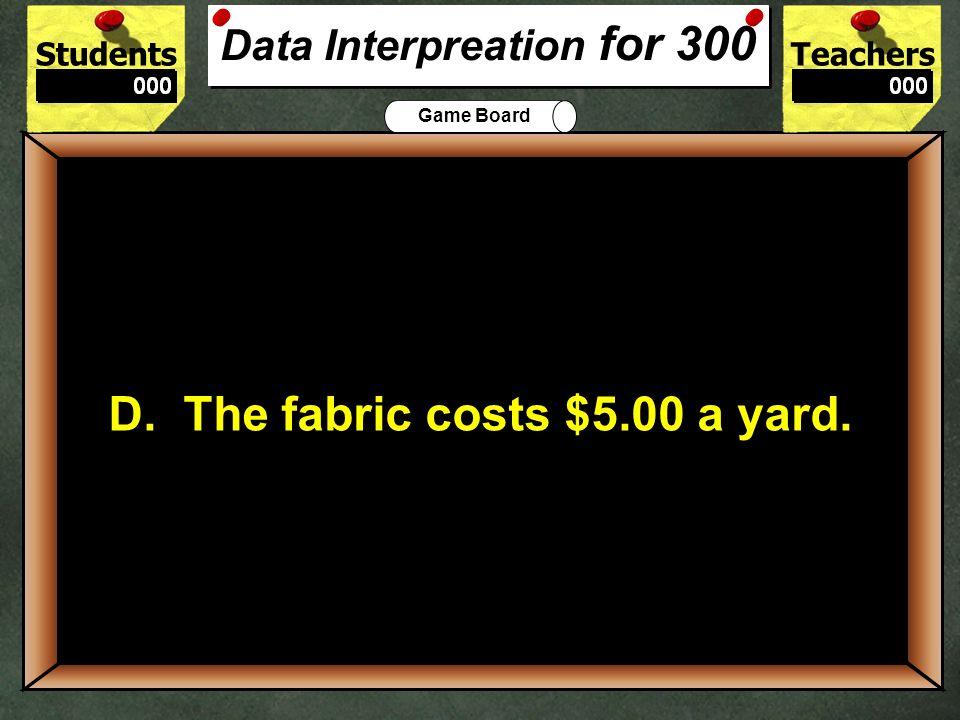 Data Interpreation for 300