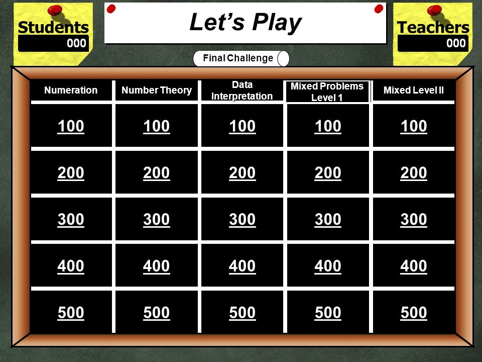 Let's PlayFinal Challenge. Numeration. Number Theory. Data Interpretation. Mixed Problems Level 1. Mixed Level II.