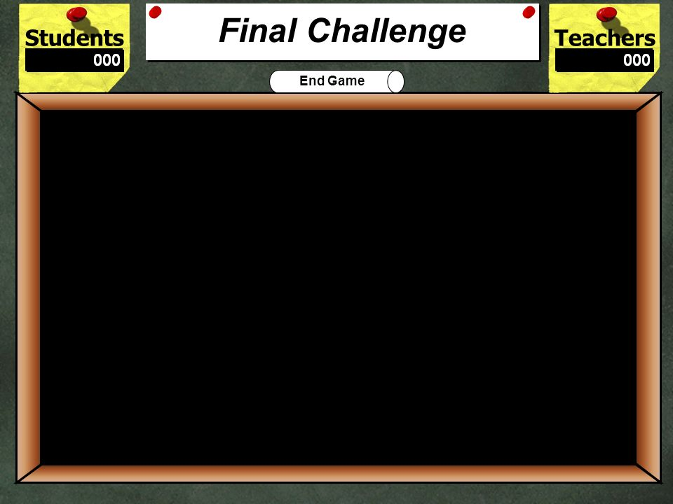 Write Your Final Challenge Wager