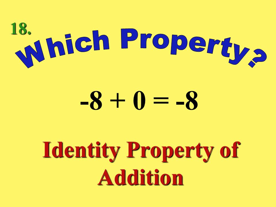 Identity Property of Addition