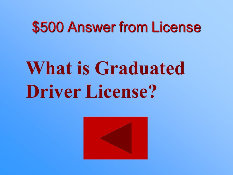 What is Graduated Driver License