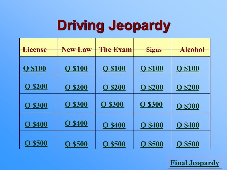 Driving Jeopardy License New Law The Exam Alcohol Q $100 Q $100 Q $100