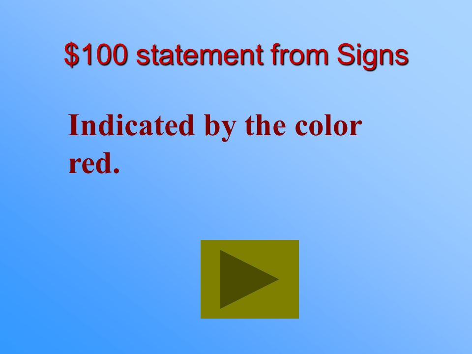 Indicated by the color red.
