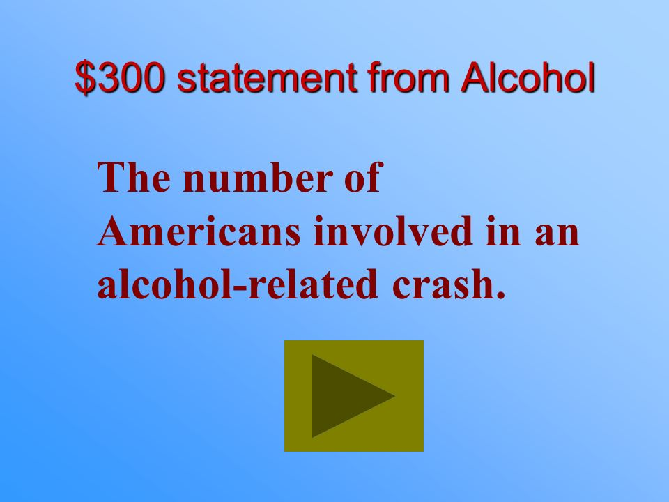 $300 statement from Alcohol