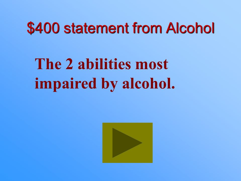 $400 statement from Alcohol