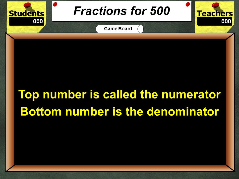 500 Fractions for 500 Top number is called the numerator