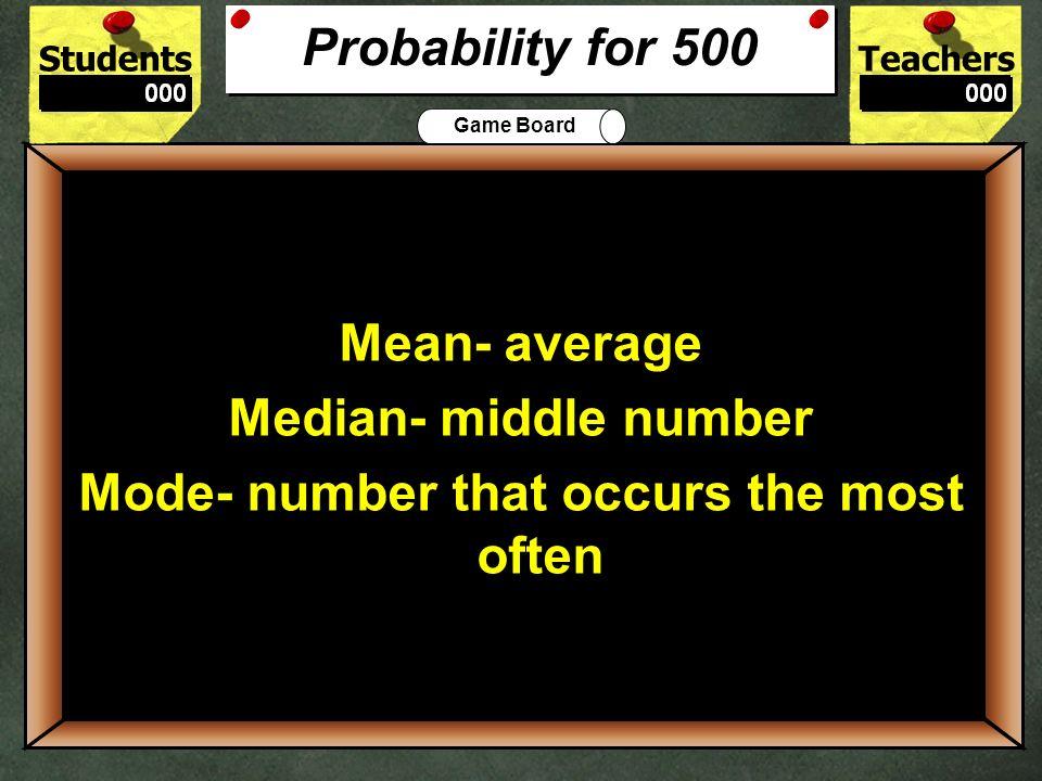 500 Probability for 500 Mean- average Median- middle number