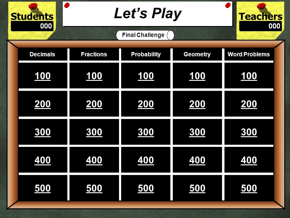 Let's Play Final Challenge. Decimals. Fractions. Probability. Geometry. Word Problems. 100. 100.