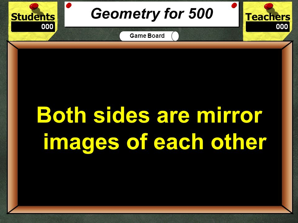 500 Both sides are mirror images of each other Geometry for 500