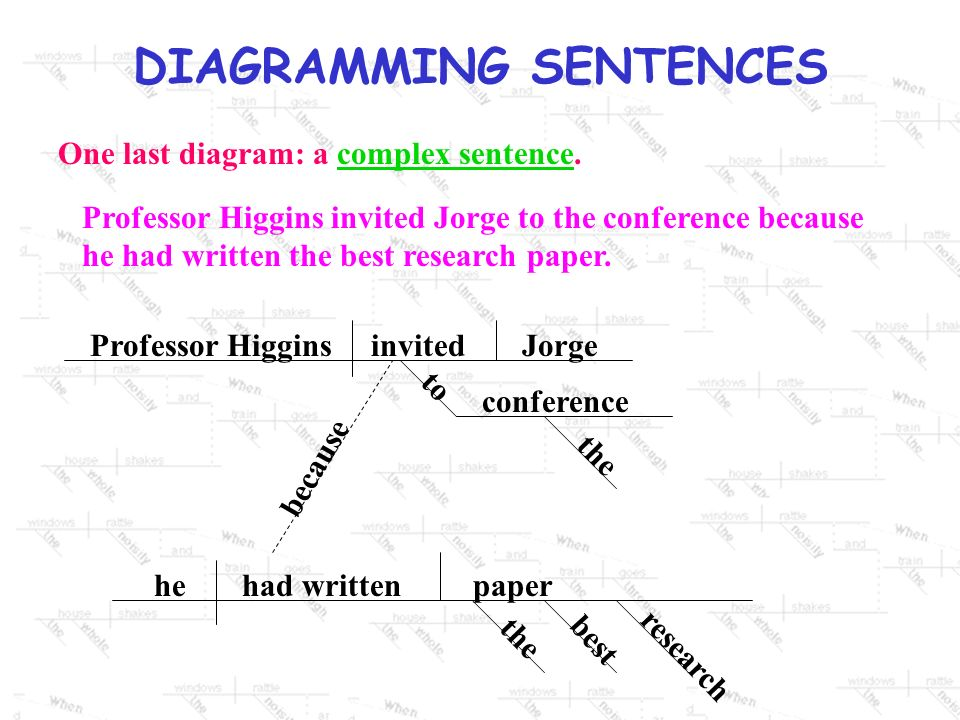One last diagram: a complex sentence.