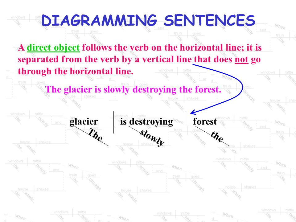 A direct object follows the verb on the horizontal line; it is separated from the verb by a vertical line that does not go through the horizontal line.