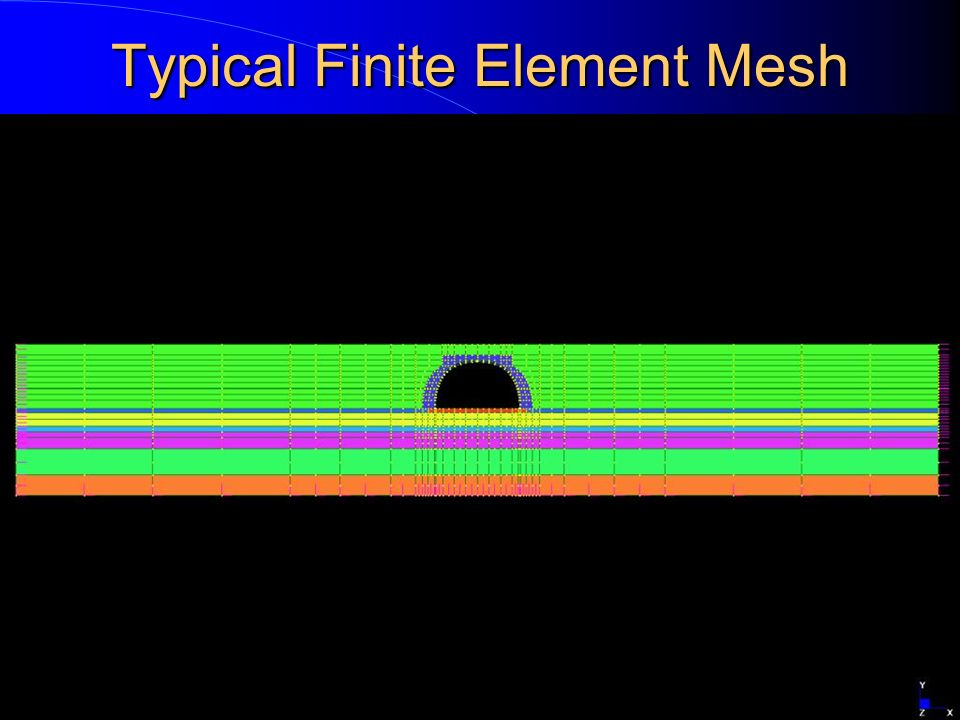 Typical Finite Element Mesh