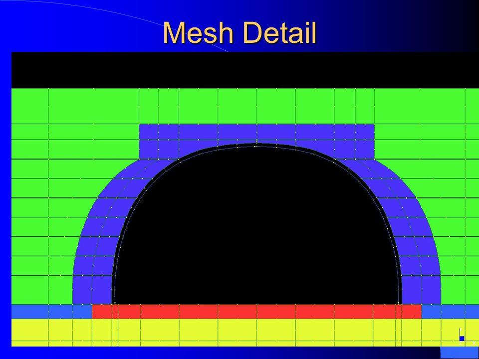 Mesh Detail