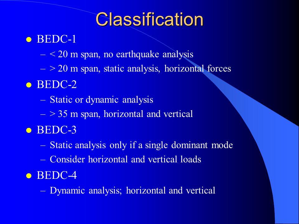 Classification BEDC-1 BEDC-2 BEDC-3 BEDC-4