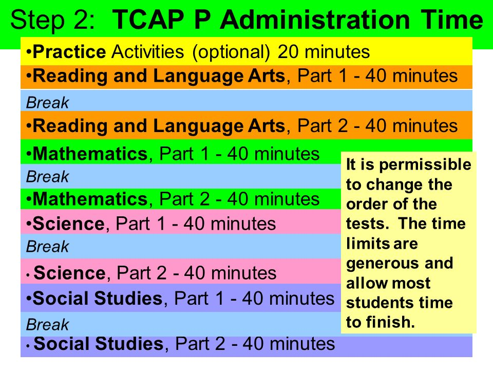 Step 2: TCAP P Administration Time