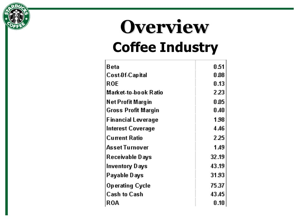 starbucks financial analysis Please note that this archive of annual reports does not contain the most current financial and business information available about the company.