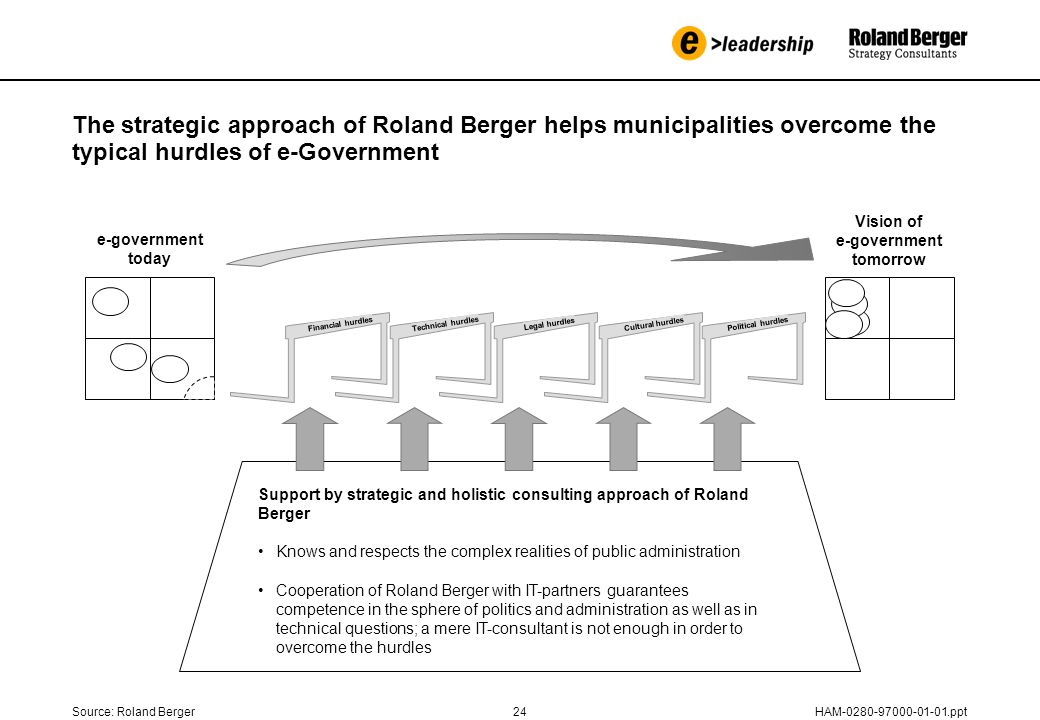 roland berger strategy consultants gmbh