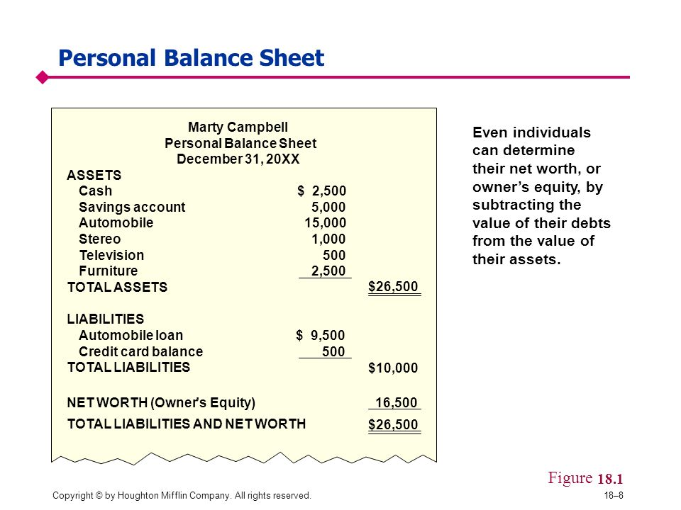 personal assets and liabilities worksheet