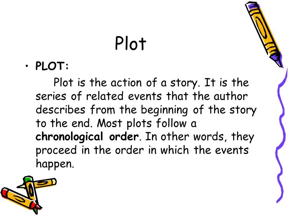 Plot PLOT: