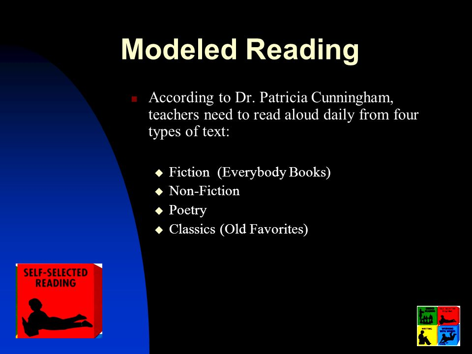 Modeled Reading According to Dr. Patricia Cunningham, teachers need to read aloud daily from four types of text:
