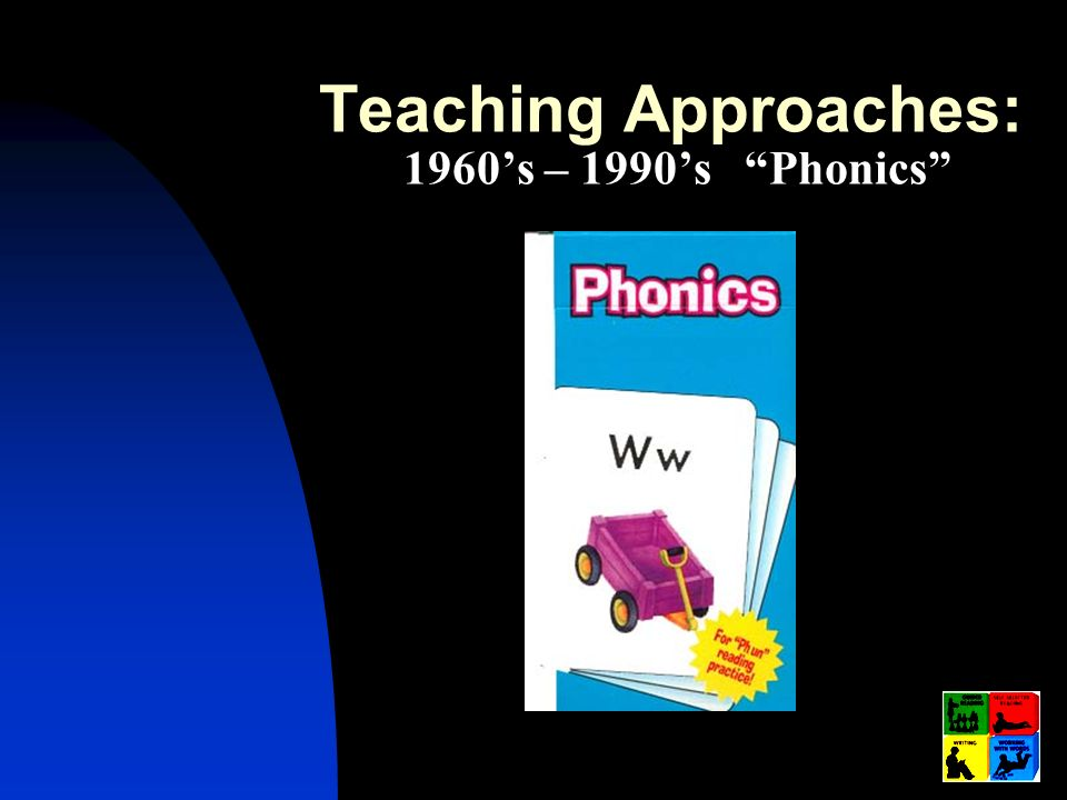 Teaching Approaches: 1960's – 1990's Phonics