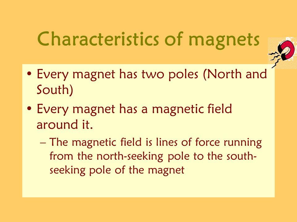 Characteristics of magnets